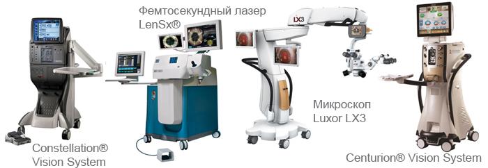 Операционное оборудование клиники Федорова